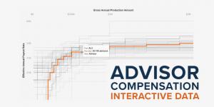 advisor comp data viz
